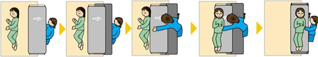 EZ-GO-病患移位滑墊-操作步驟1