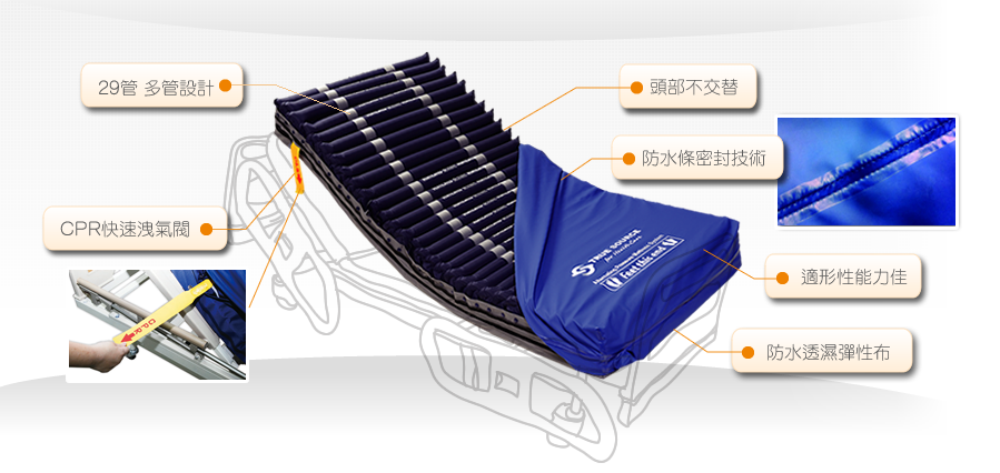 alternating-pressure-mattress-TS-706-pressure-mattress-03